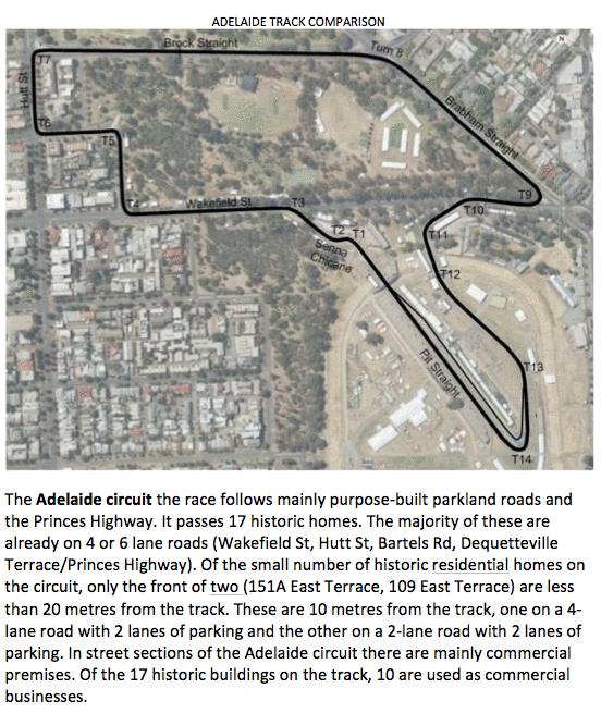 Adelaide Track Comparison.png